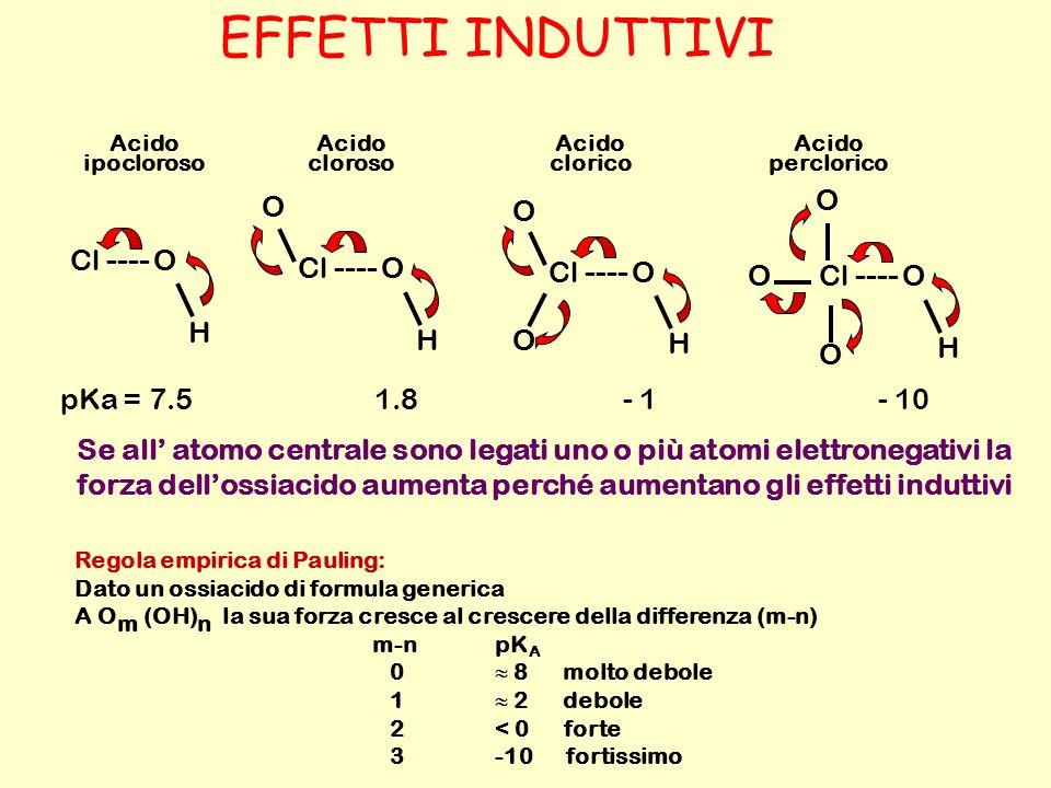 EFFETTI INDUTTIVI Cl ---- O H O pKa = 7.5 1.8 - 1 - 10