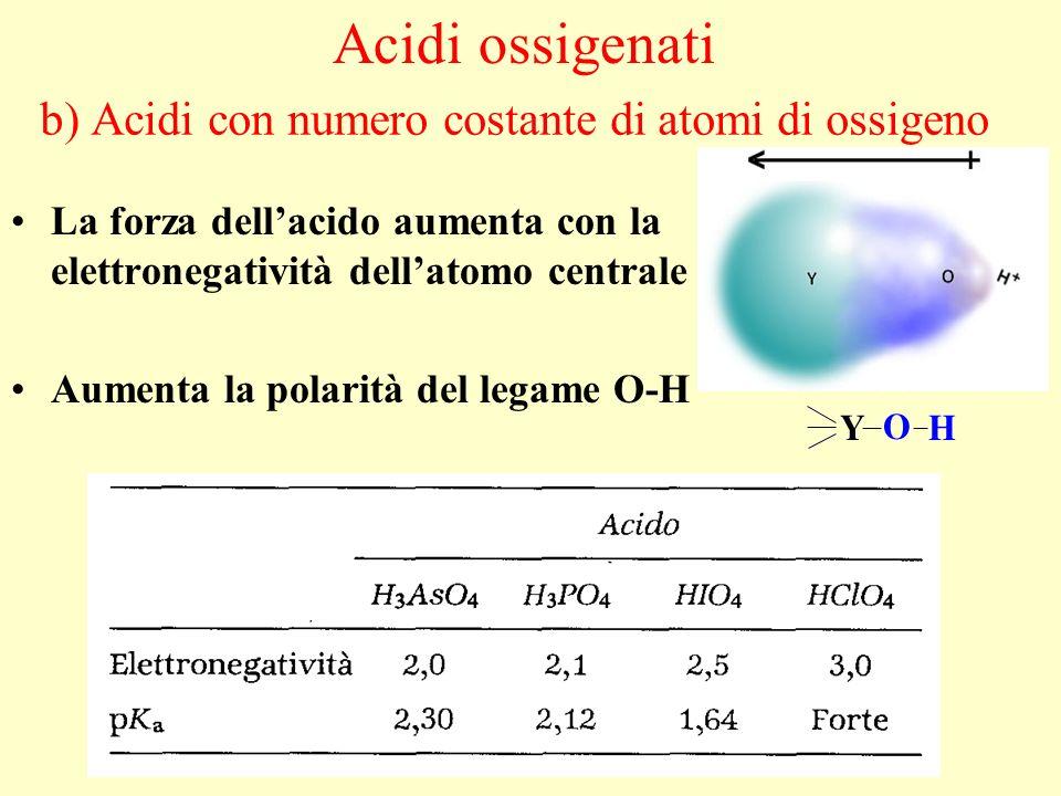 b) Acidi con numero costante di atomi di ossigeno