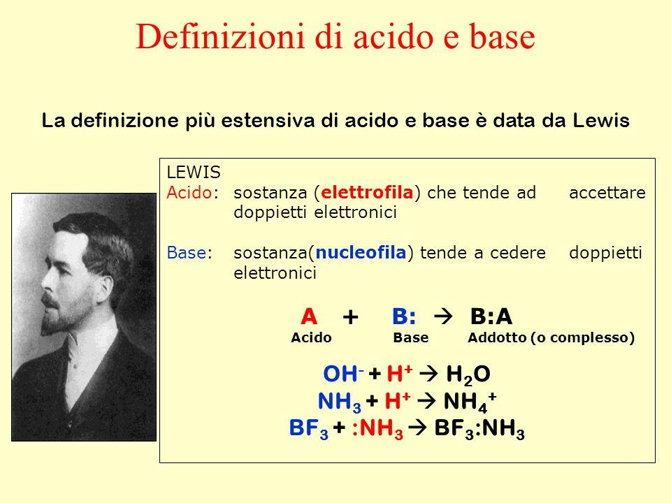 Definizioni di acido e base
