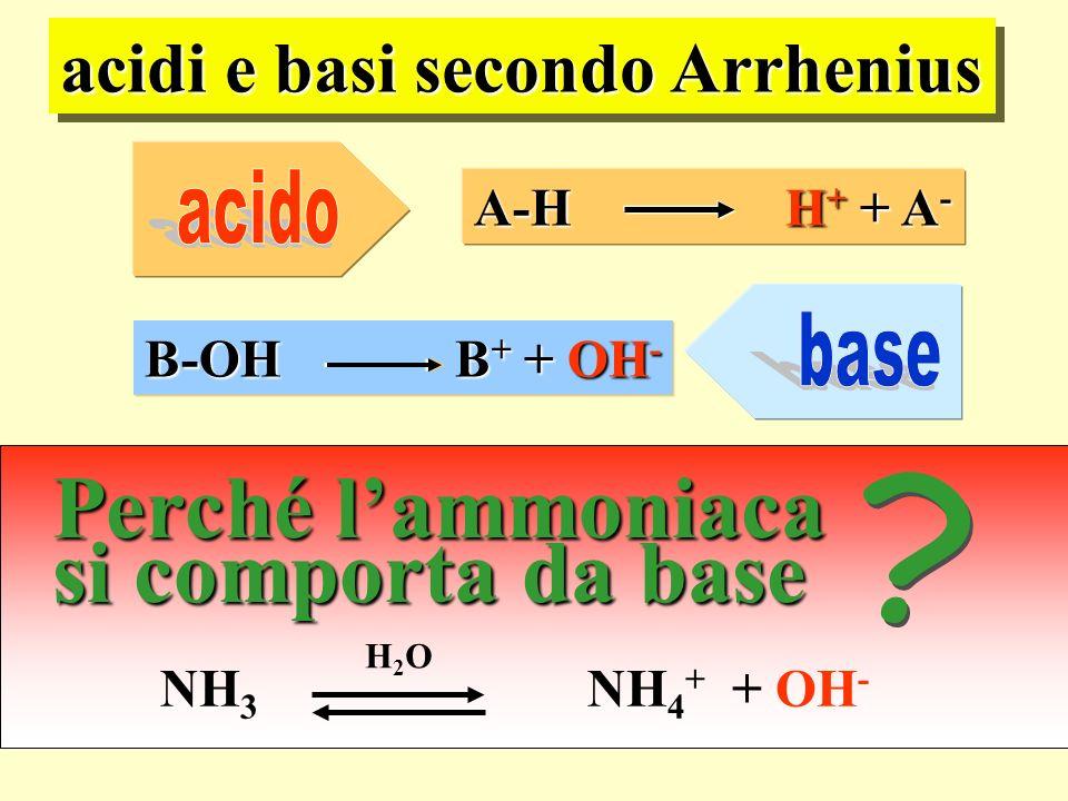 Perché l'ammoniaca si comporta da base acidi e basi secondo Arrhenius