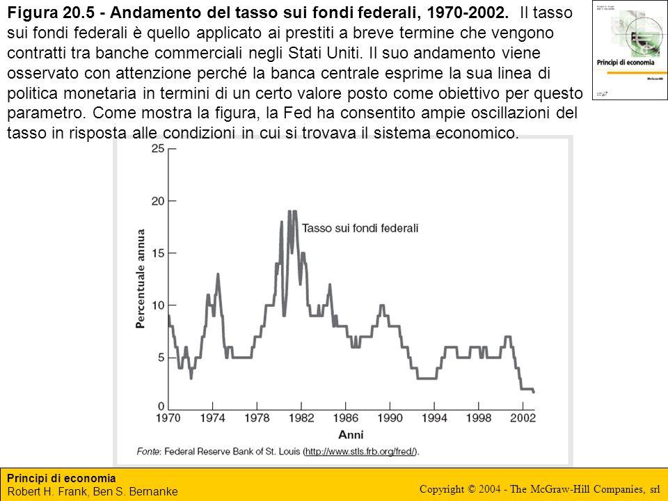 Figura 20. 5 - Andamento del tasso sui fondi federali, 1970-2002