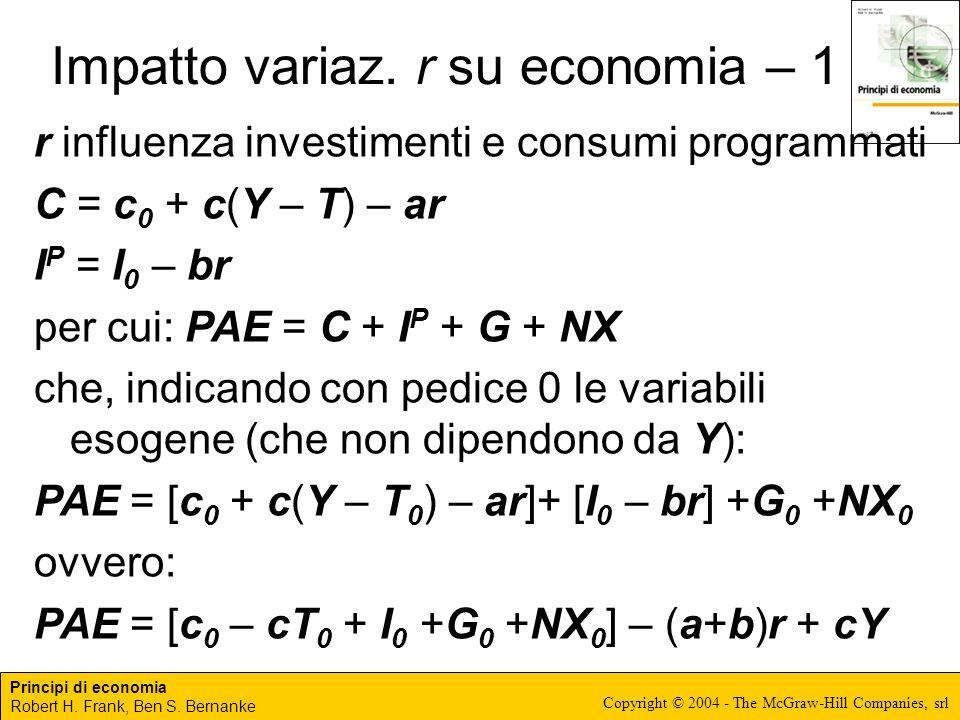 Impatto variaz. r su economia – 1