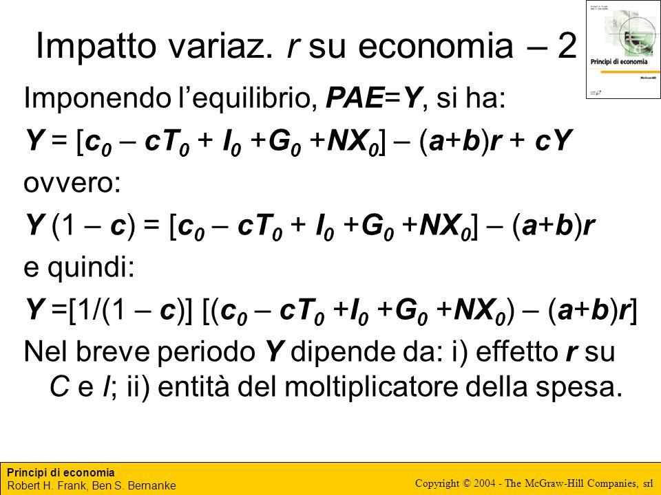 Impatto variaz. r su economia – 2