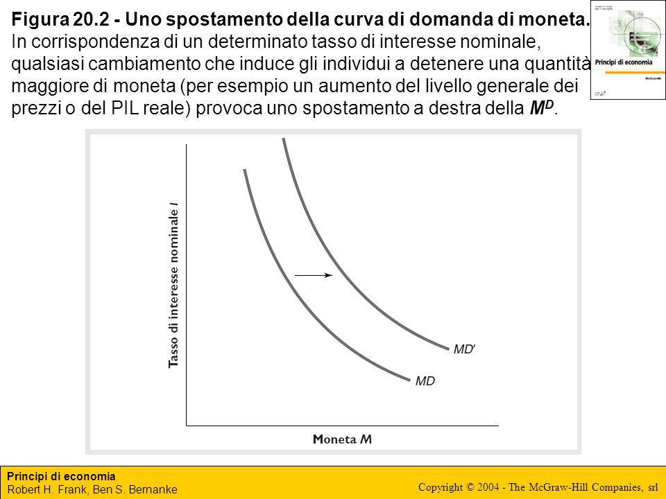 Figura 20.2 - Uno spostamento della curva di domanda di moneta.