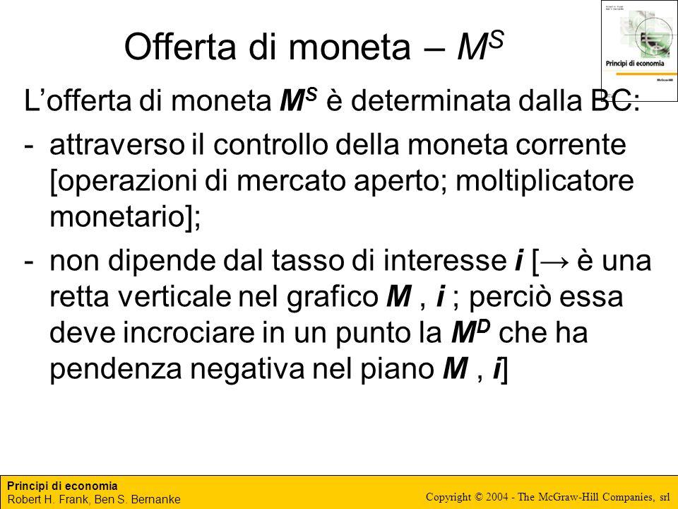 Offerta di moneta – MS L'offerta di moneta MS è determinata dalla BC: