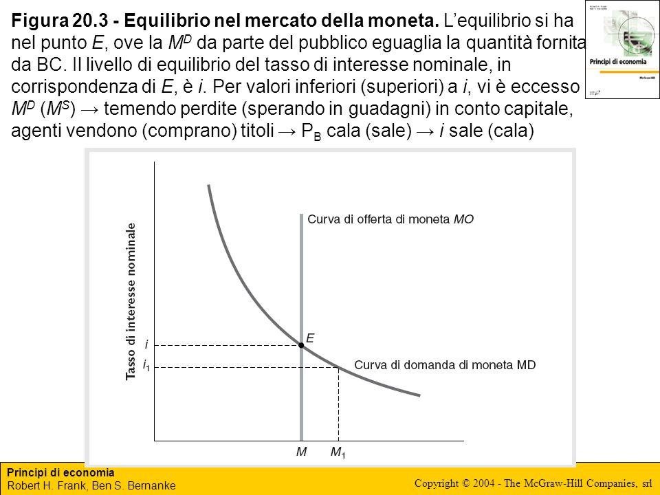Figura 20. 3 - Equilibrio nel mercato della moneta