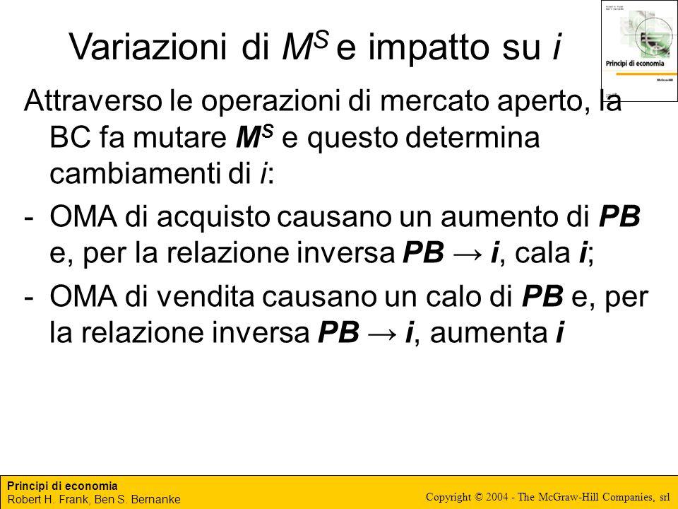 Variazioni di MS e impatto su i