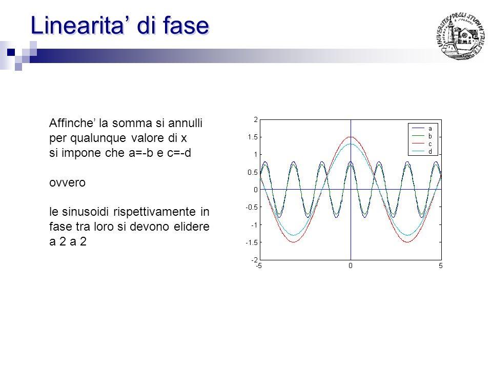 Linearita' di fase Affinche' la somma si annulli per qualunque valore di x. si impone che a=-b e c=-d.
