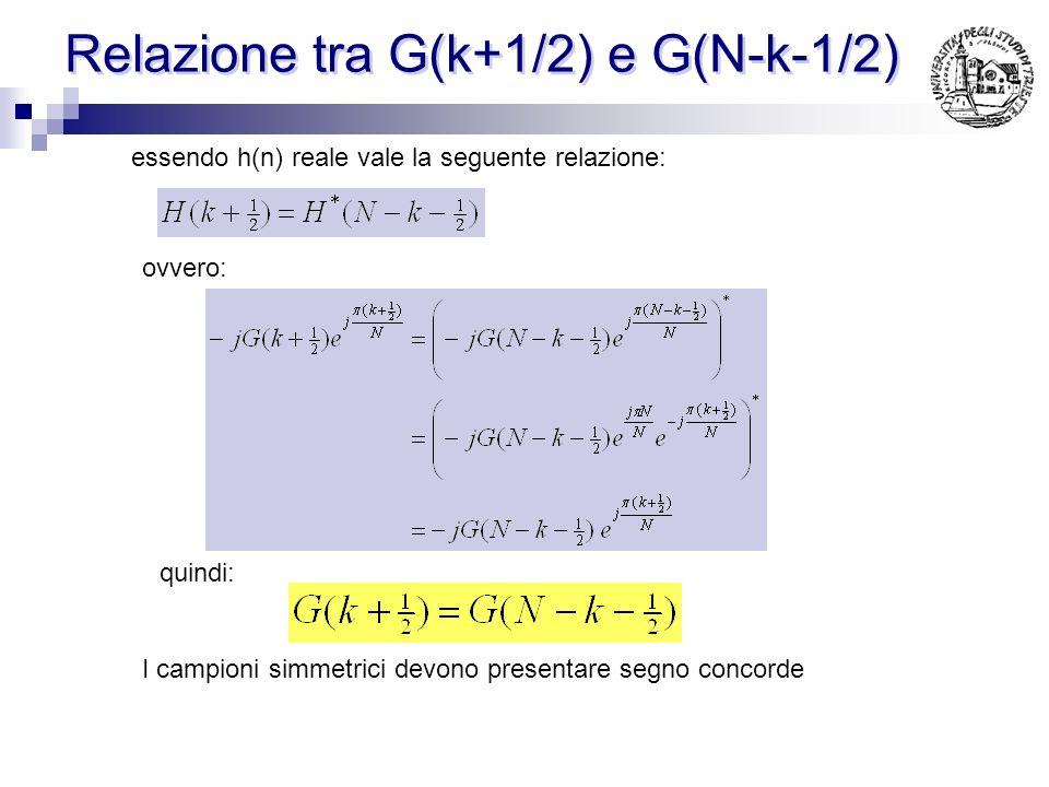 Relazione tra G(k+1/2) e G(N-k-1/2)