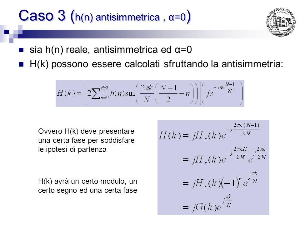 Caso 3 (h(n) antisimmetrica , α=0)
