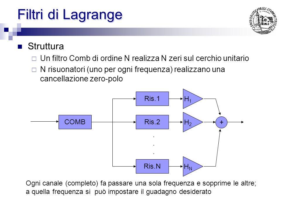 Filtri di Lagrange Struttura