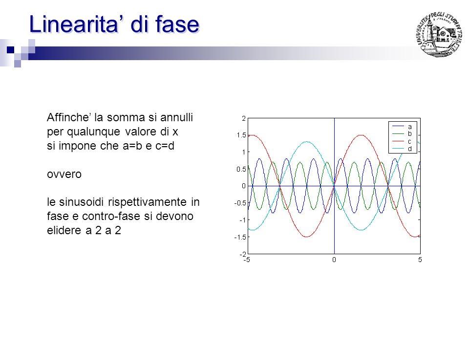 Linearita' di fase Affinche' la somma si annulli per qualunque valore di x. si impone che a=b e c=d.