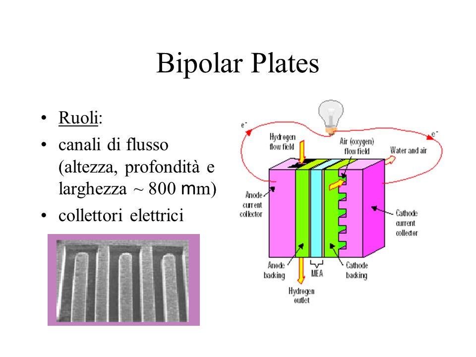 Bipolar Plates Ruoli: canali di flusso (altezza, profondità e larghezza ~ 800 mm) collettori elettrici.
