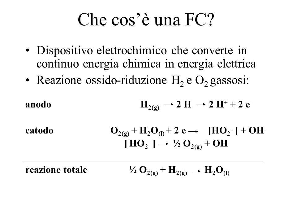 Che cos'è una FC Dispositivo elettrochimico che converte in continuo energia chimica in energia elettrica.