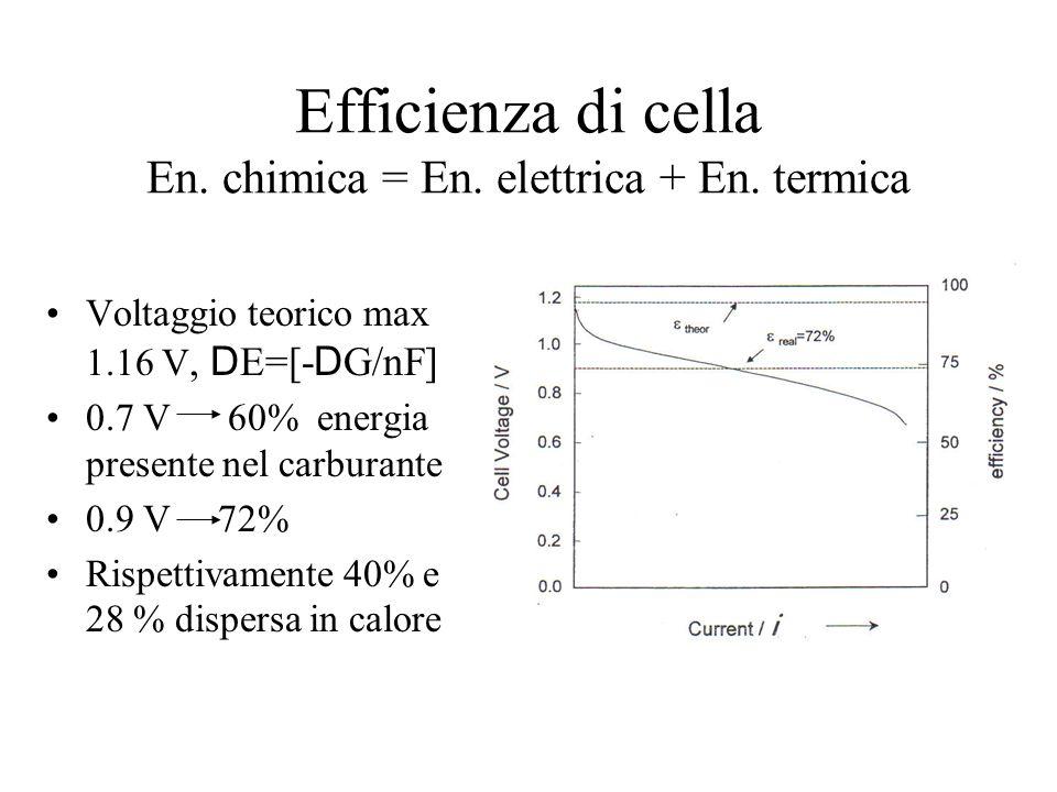 Efficienza di cella En. chimica = En. elettrica + En. termica