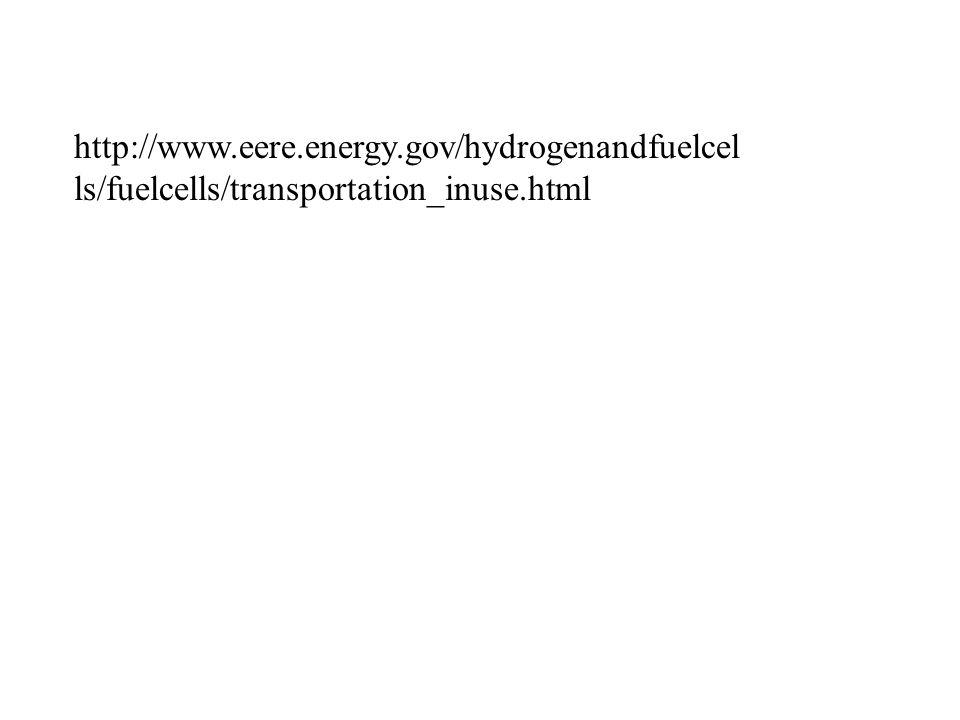 http://www. eere. energy