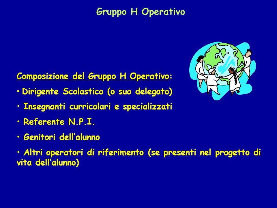 Gruppo H Operativo Composizione del Gruppo H Operativo: