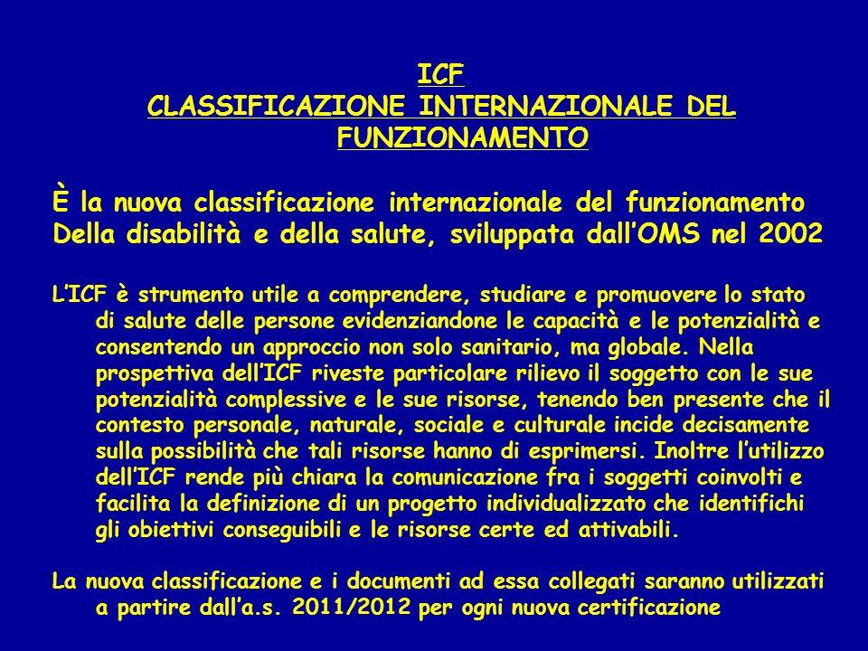 CLASSIFICAZIONE INTERNAZIONALE DEL FUNZIONAMENTO