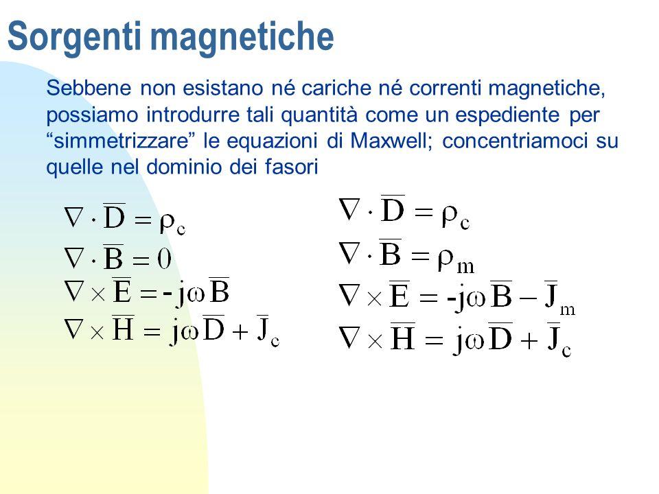 Sorgenti magnetiche