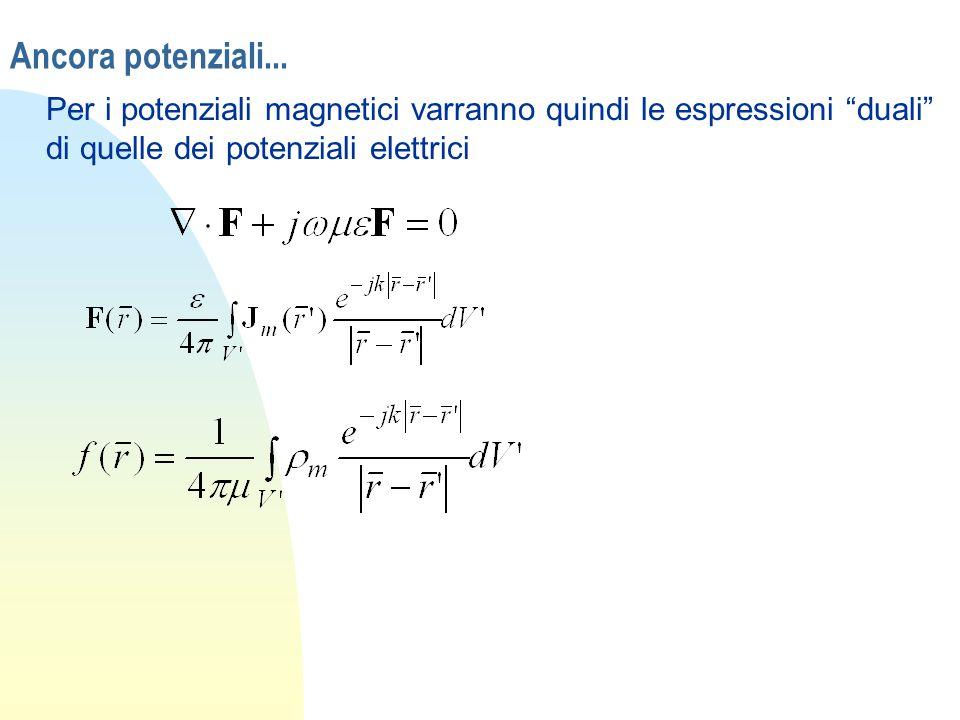 Ancora potenziali...Per i potenziali magnetici varranno quindi le espressioni duali di quelle dei potenziali elettrici.