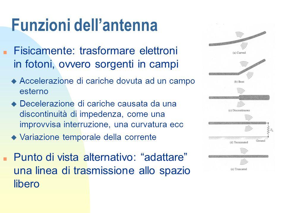 Funzioni dell'antenna