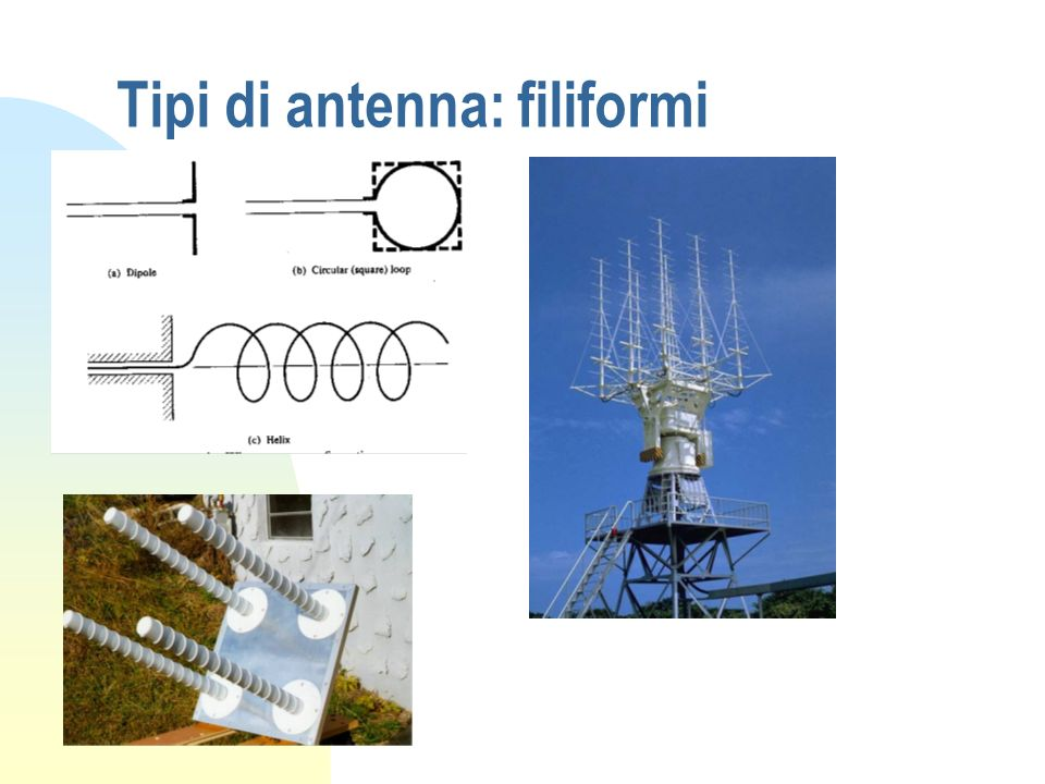 Tipi di antenna: filiformi