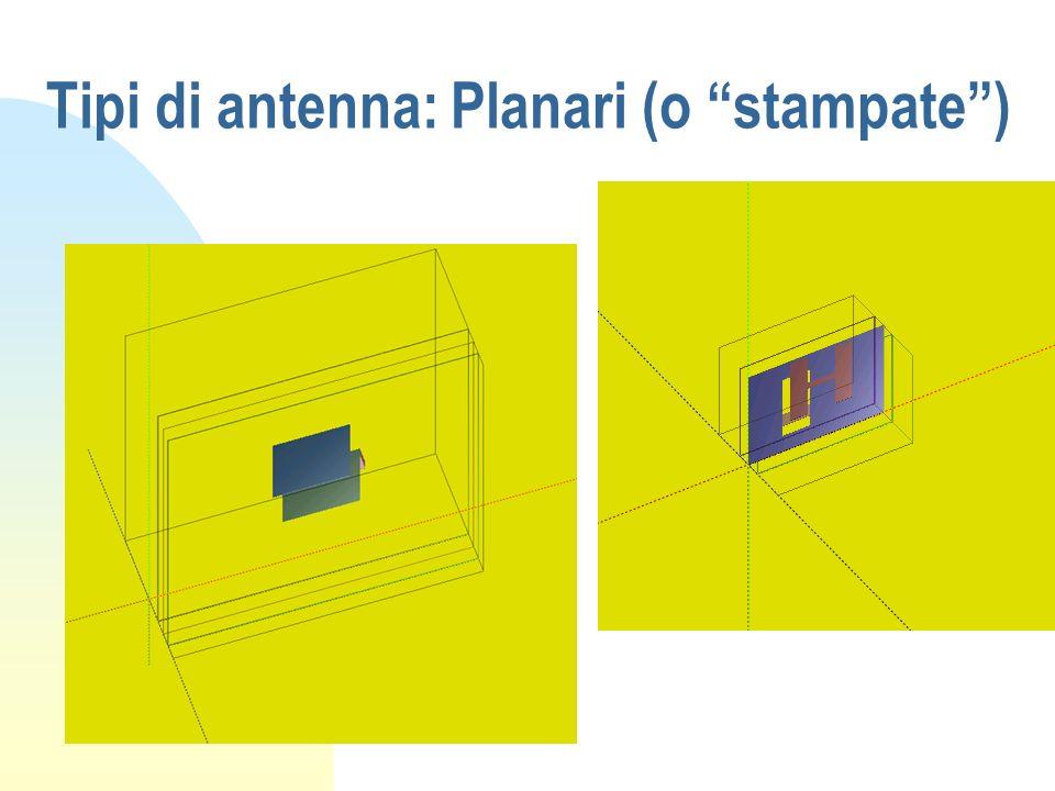 Tipi di antenna: Planari (o stampate )