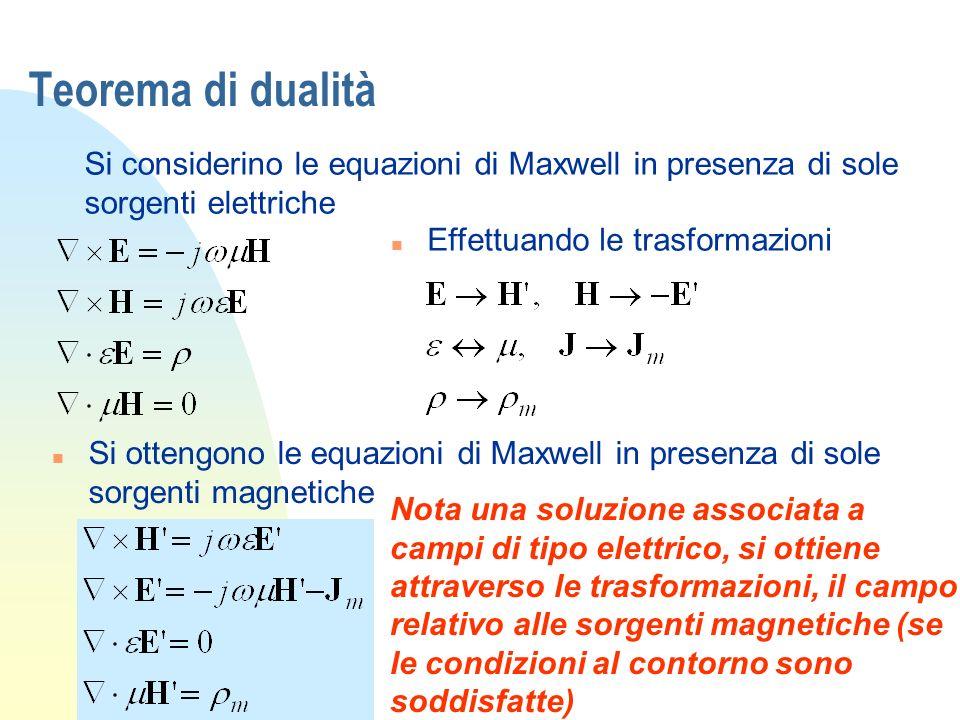Teorema di dualità Si considerino le equazioni di Maxwell in presenza di sole sorgenti elettriche. Effettuando le trasformazioni.