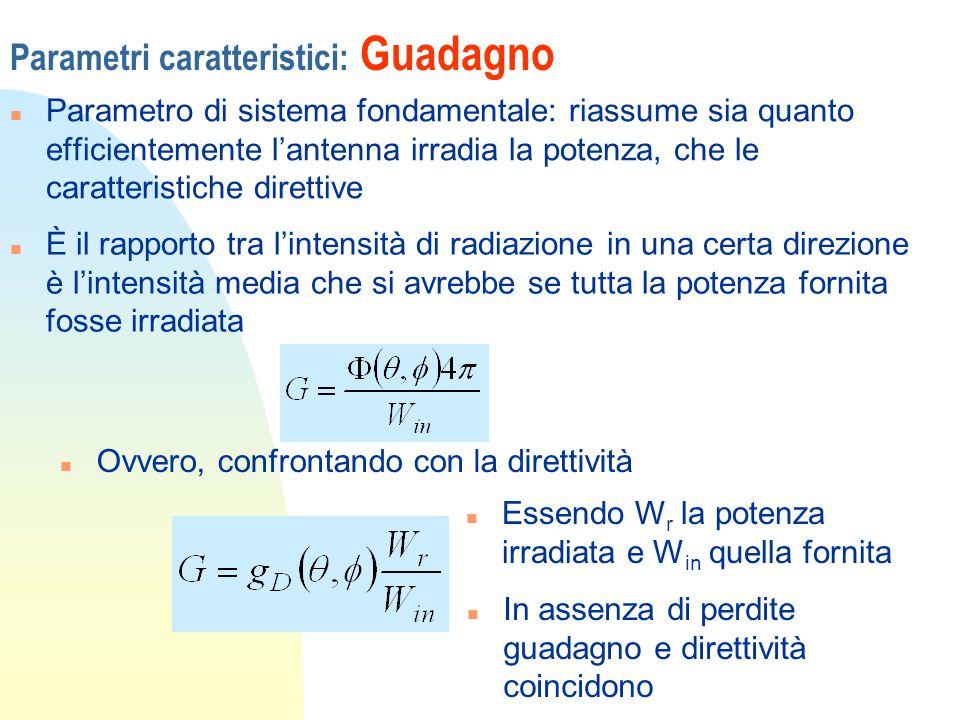 Parametri caratteristici: Guadagno