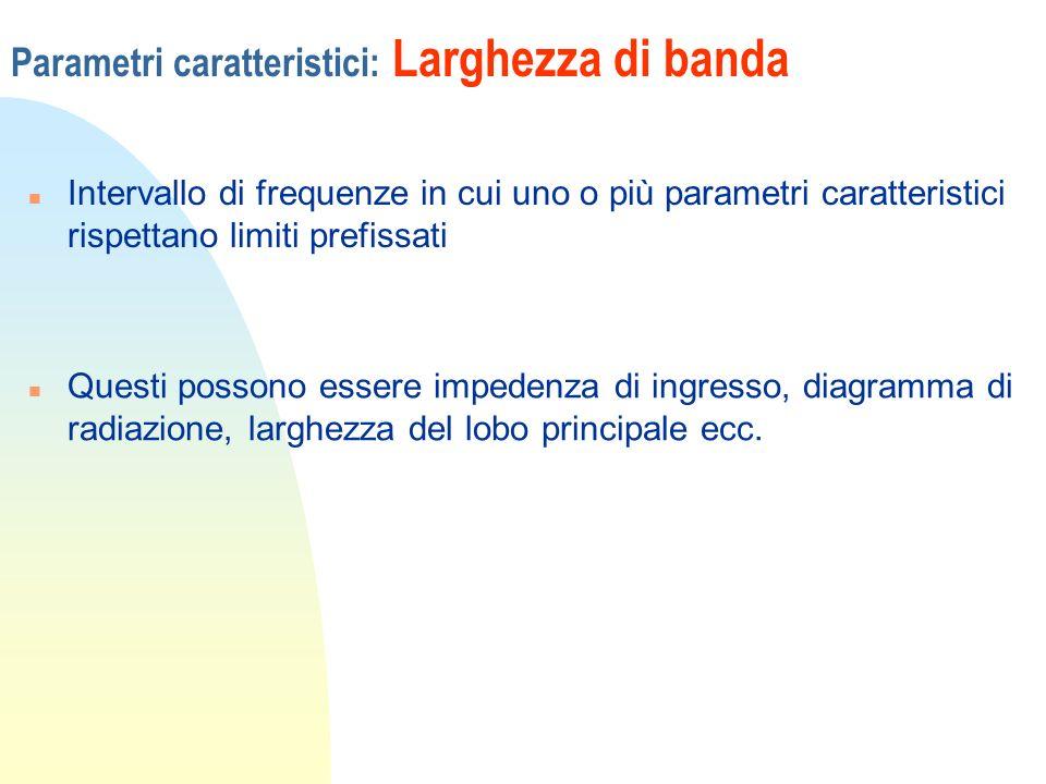 Parametri caratteristici: Larghezza di banda
