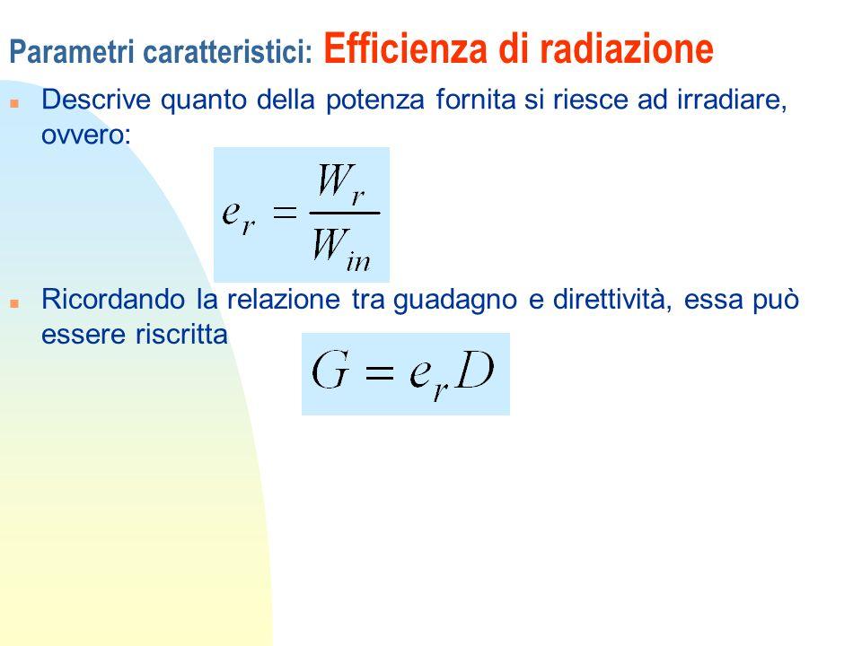 Parametri caratteristici: Efficienza di radiazione