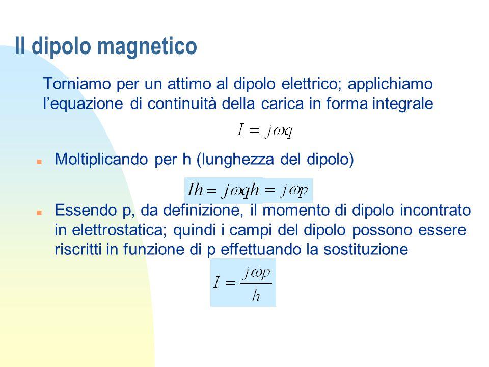 Il dipolo magnetico Torniamo per un attimo al dipolo elettrico; applichiamo l'equazione di continuità della carica in forma integrale.