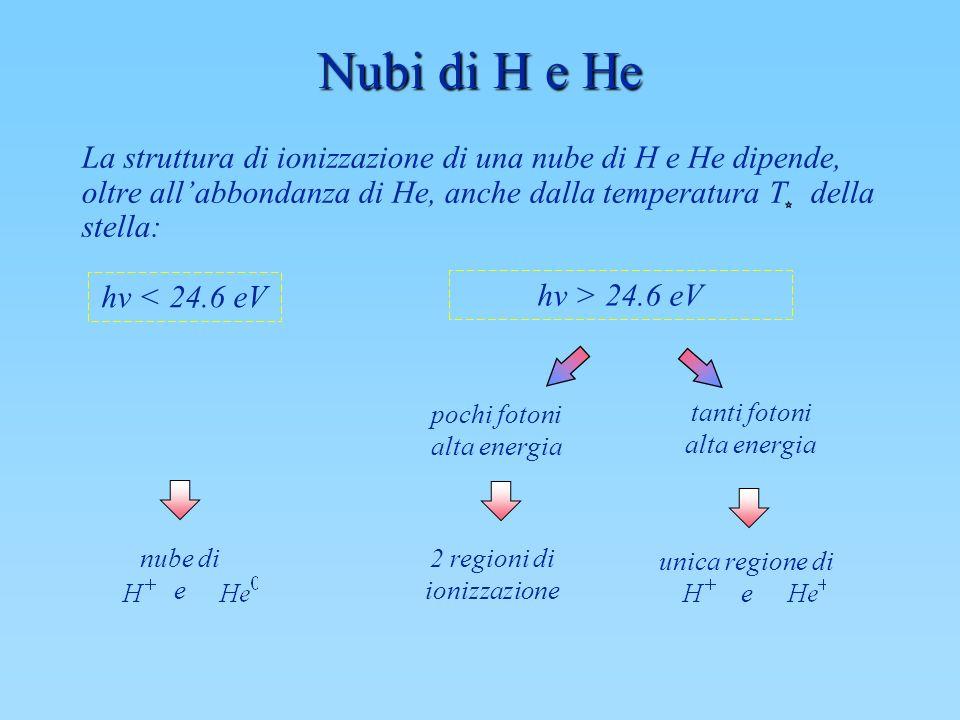 Nubi di H e He La struttura di ionizzazione di una nube di H e He dipende, oltre all'abbondanza di He, anche dalla temperatura T della stella: