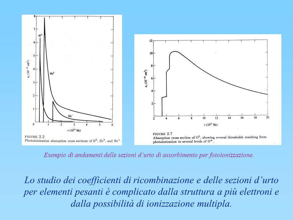 Esempio di andamenti delle sezioni d'urto di assorbimento per fotoionizzazione.