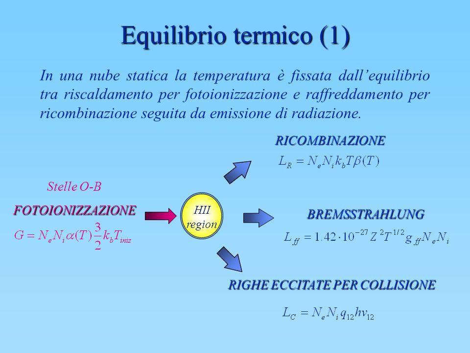 Equilibrio termico (1)