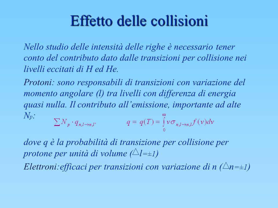 Effetto delle collisioni