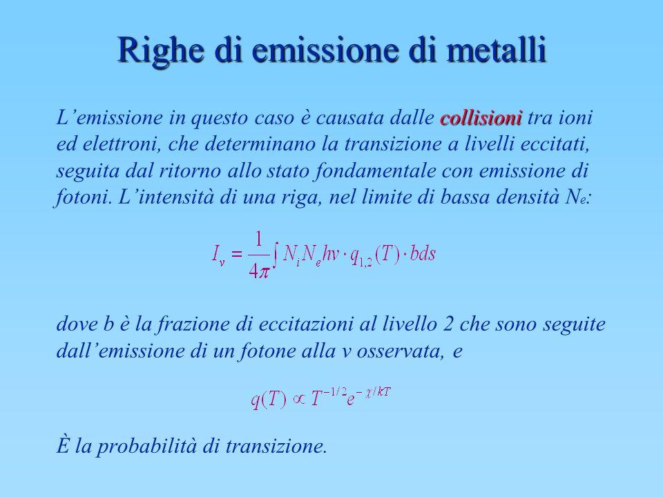 Righe di emissione di metalli