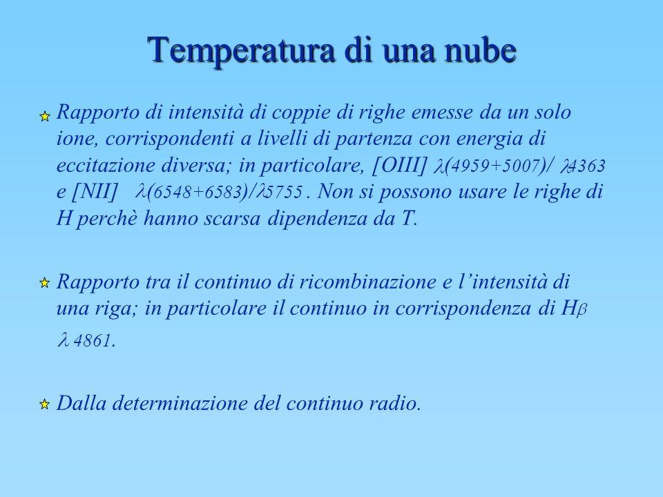 Temperatura di una nube