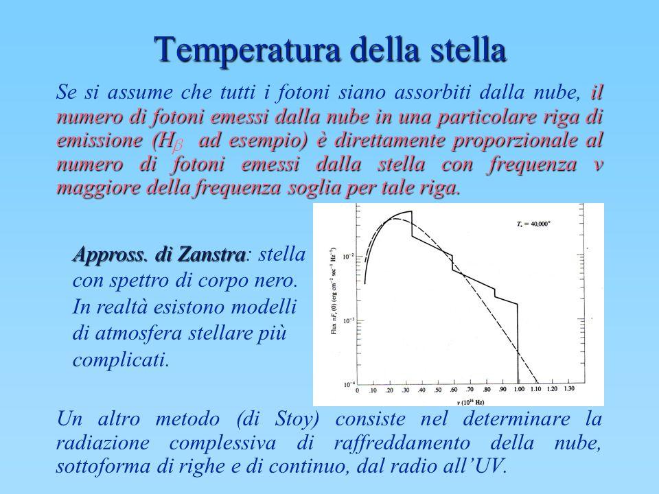 Temperatura della stella