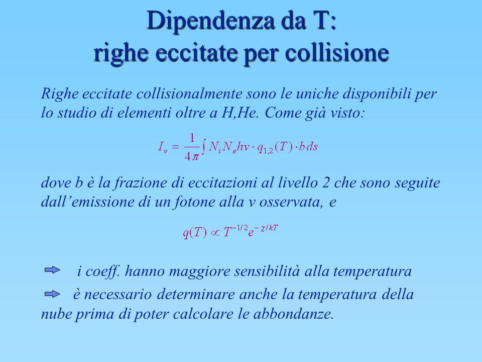 Dipendenza da T: righe eccitate per collisione