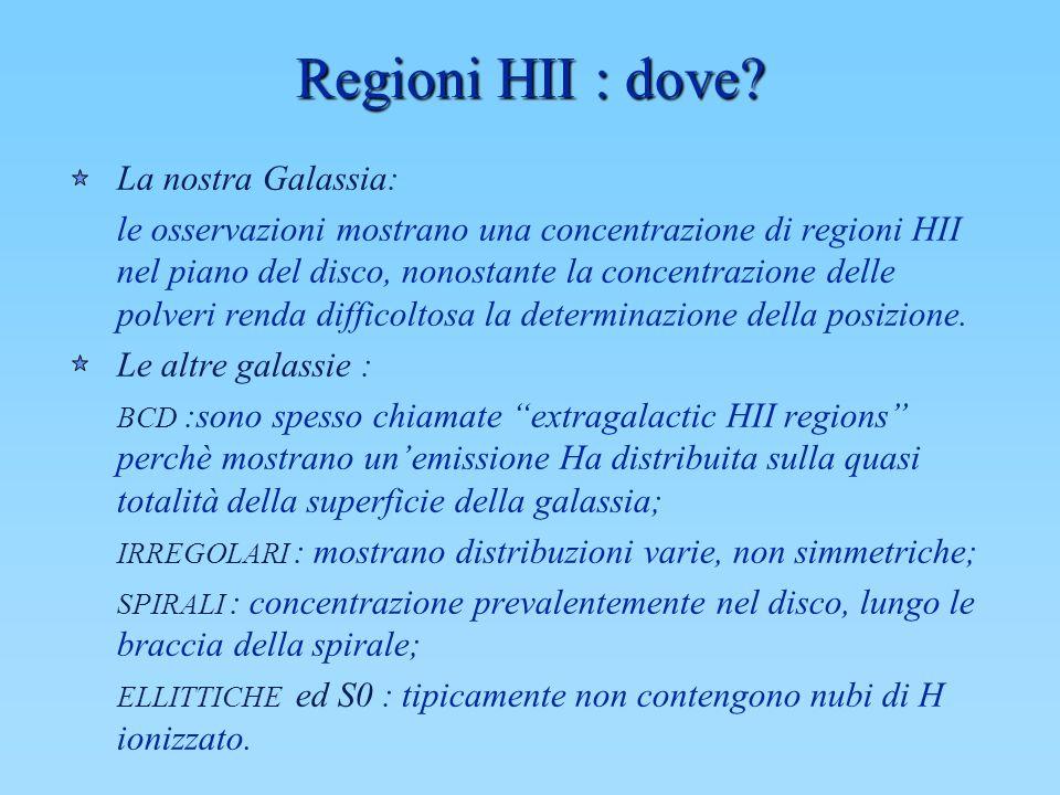 Regioni HII : dove La nostra Galassia: