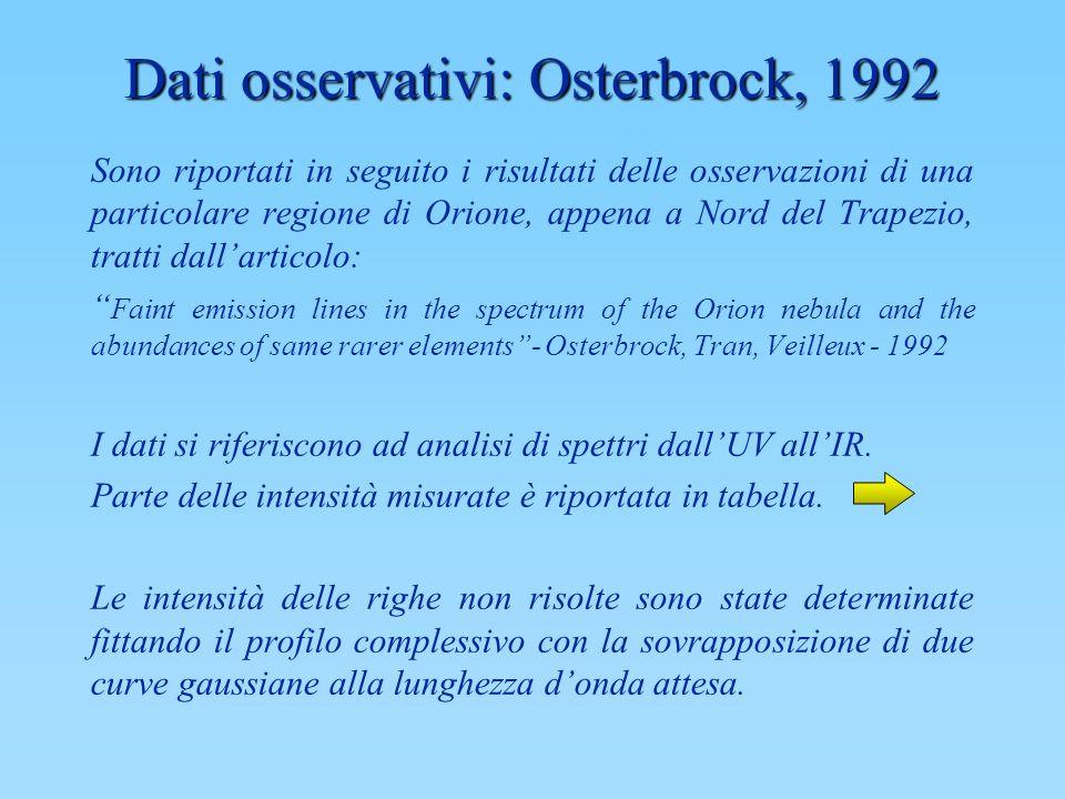 Dati osservativi: Osterbrock, 1992