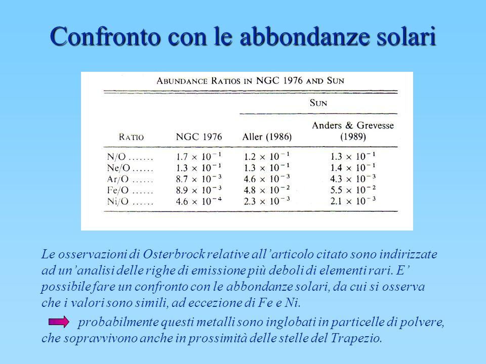 Confronto con le abbondanze solari