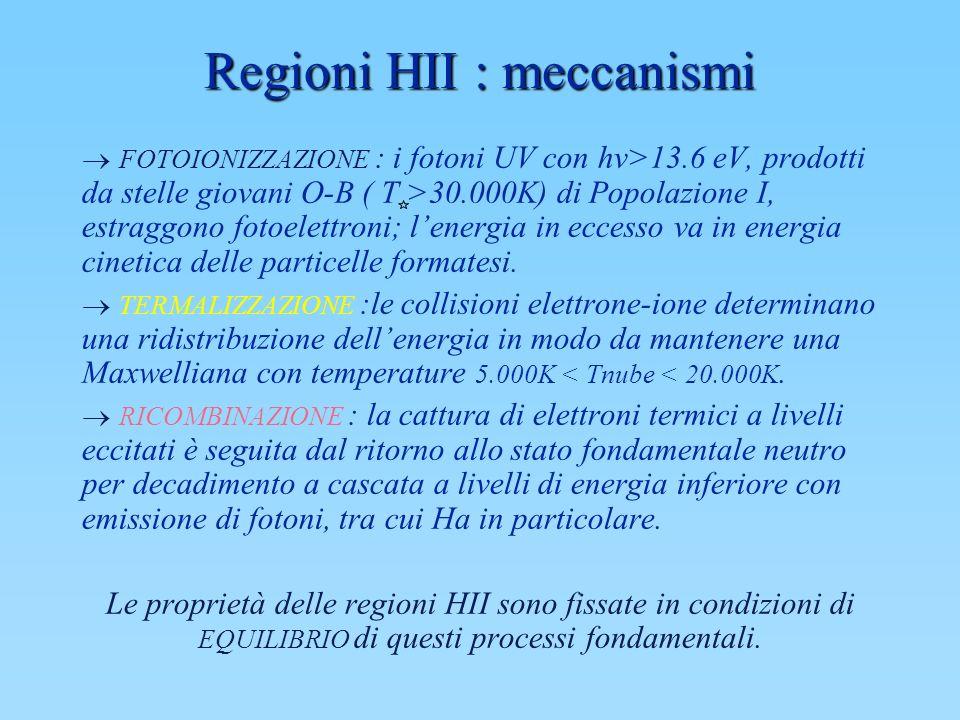 Regioni HII : meccanismi
