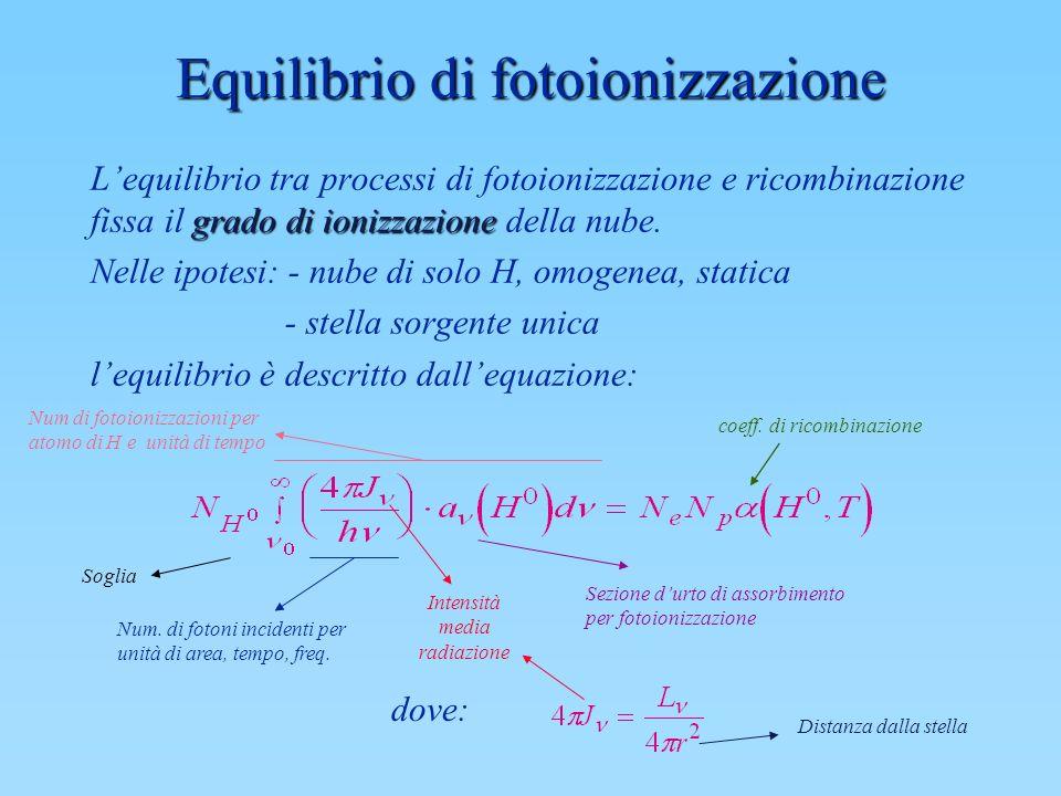 Equilibrio di fotoionizzazione