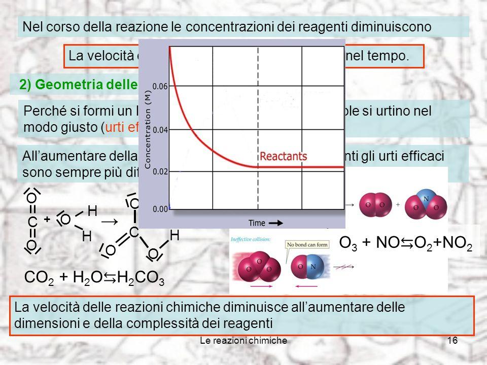 2) Geometria delle molecole