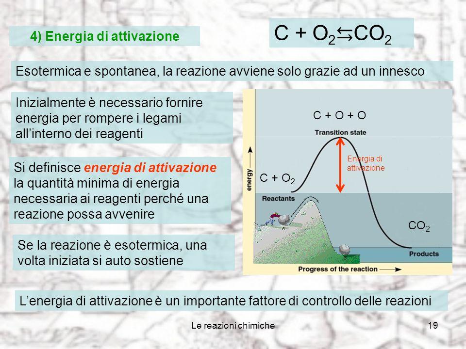 4) Energia di attivazione