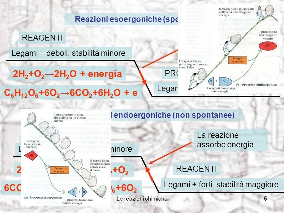 2H2+O2→2H2O + energia C6H12O6+6O2→6CO2+6H2O + e