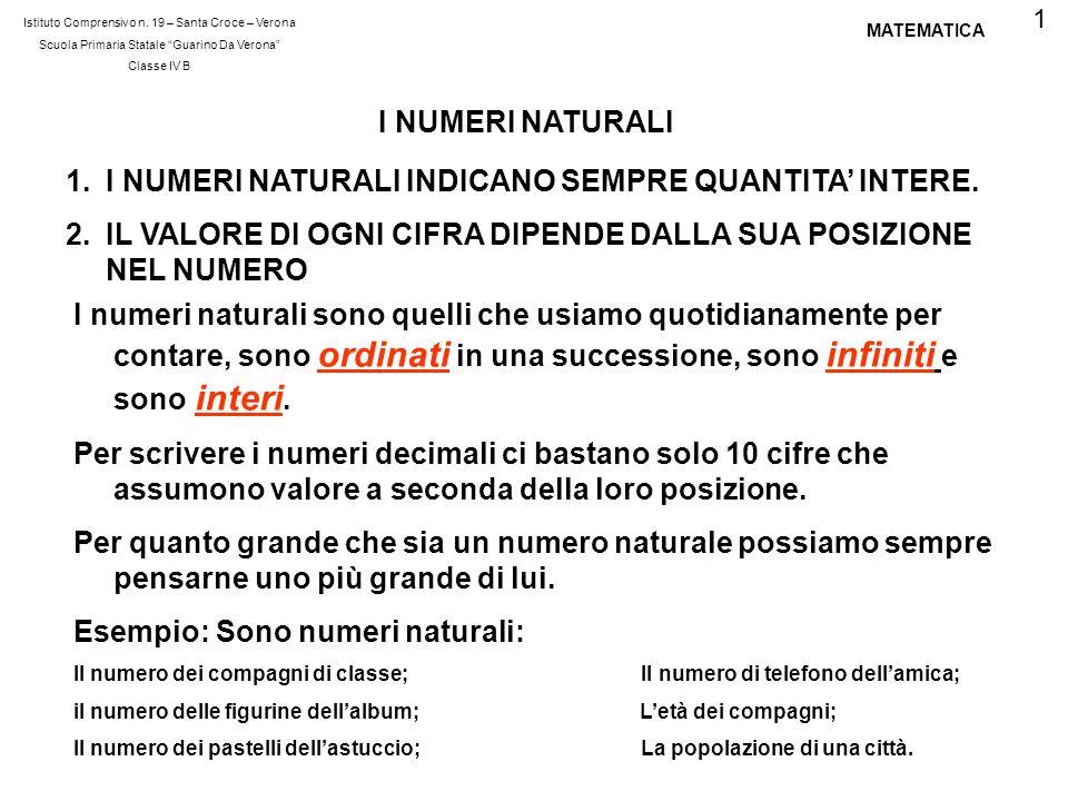 I NUMERI NATURALI INDICANO SEMPRE QUANTITA' INTERE.