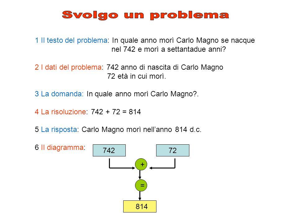 Svolgo un problema 1 Il testo del problema: In quale anno morì Carlo Magno se nacque. nel 742 e morì a settantadue anni